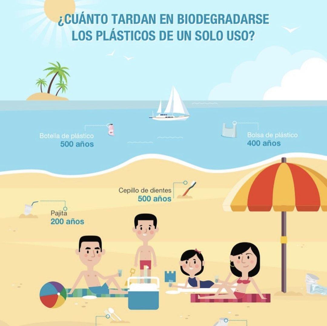 Täglicher Plastikkonsum auf Mallorca